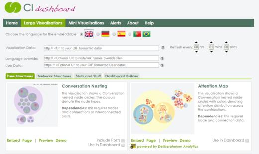 Strona główna CI-Dashboard